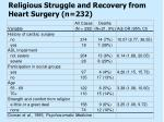 religious struggle and recovery from heart surgery n 232
