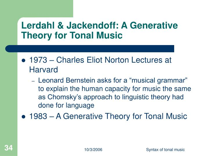 Lerdahl & Jackendoff: A Generative Theory for Tonal Music