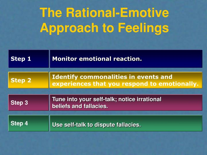 The Rational-Emotive Approach to Feelings