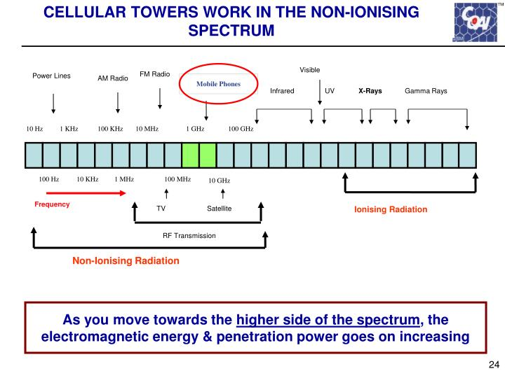 CELLULAR TOWERS WORK IN THE NON-IONISING SPECTRUM