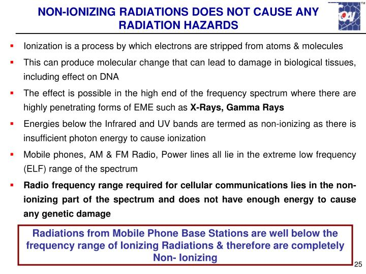 NON-IONIZING RADIATIONS DOES NOT CAUSE ANY RADIATION HAZARDS