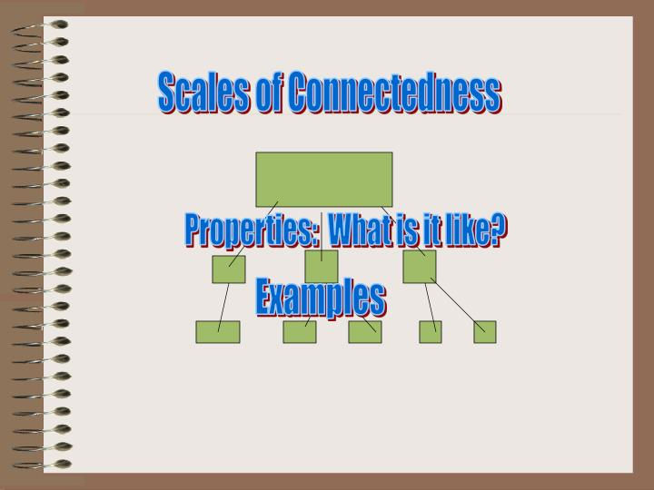 Scales of Connectedness