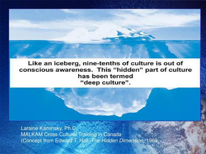 Laraine Kaminsky, Ph.D.