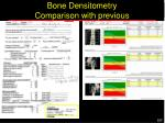 bone densitometry comparison with previous7