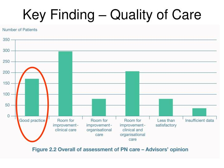 Key finding quality of care