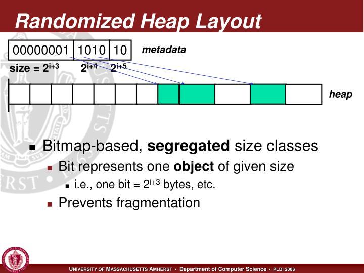 Randomized Heap Layout
