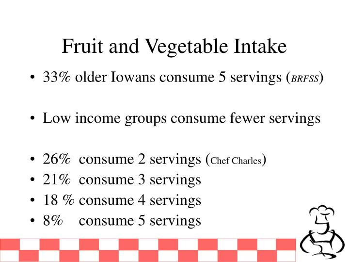 Fruit and Vegetable Intake