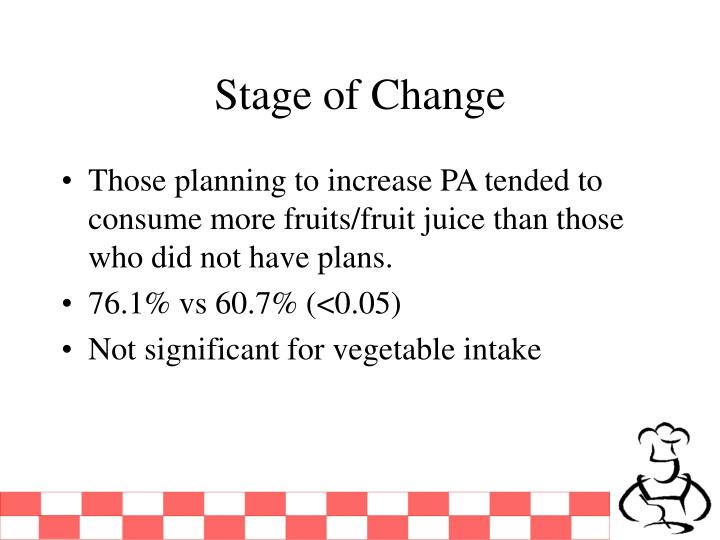 Stage of Change