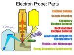 electron probe parts