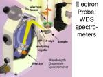 electron probe wds spectro meters