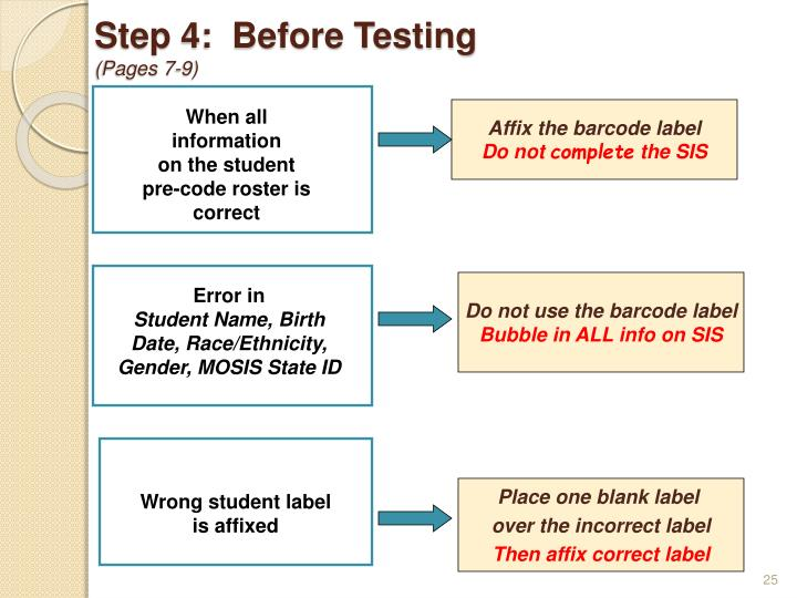 Step 4:  Before Testing