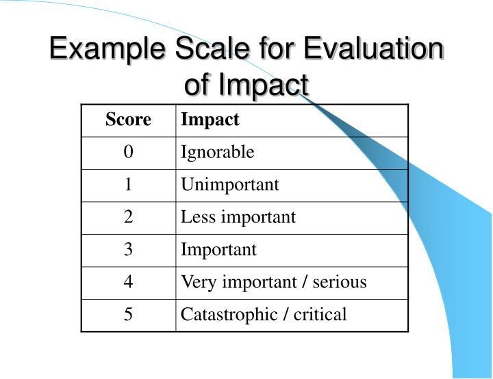 Example Scale for Evaluation of Impact