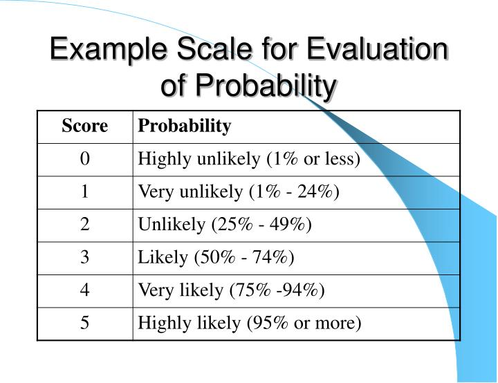 Example Scale for Evaluation of Probability