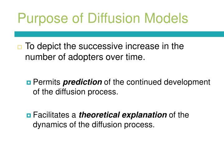 Purpose of Diffusion Models