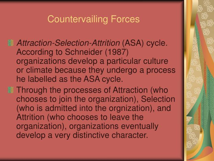 Countervailing Forces