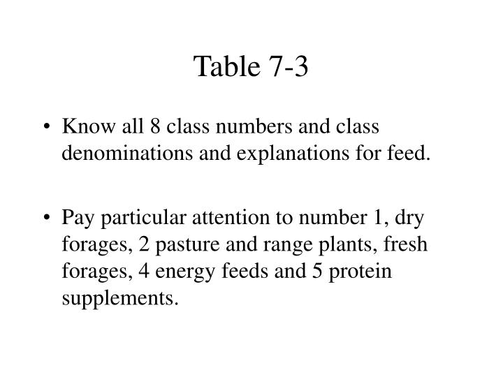 Table 7-3