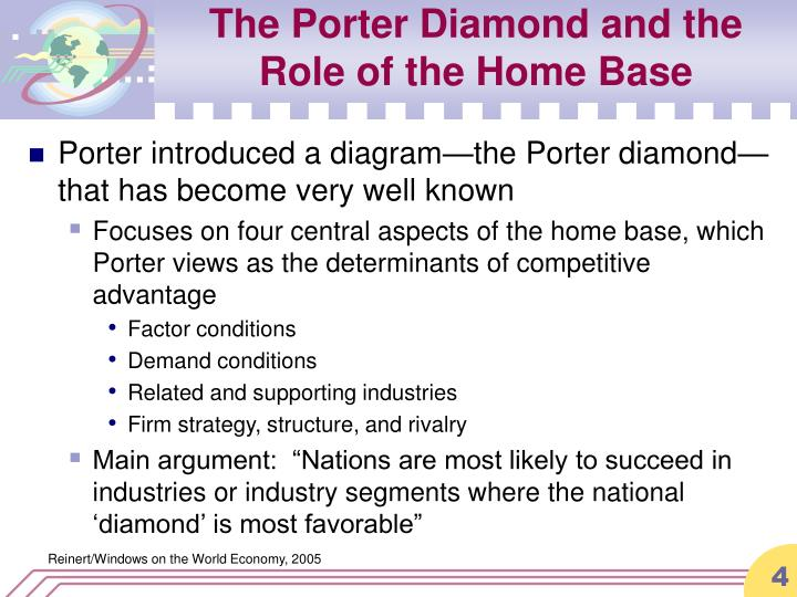The Porter Diamond and the Role of the Home Base