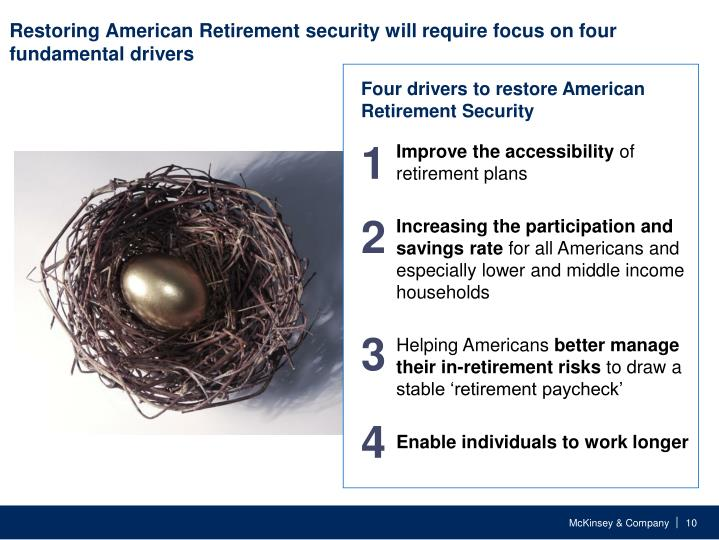 Restoring American Retirement security will require focus on four fundamental drivers