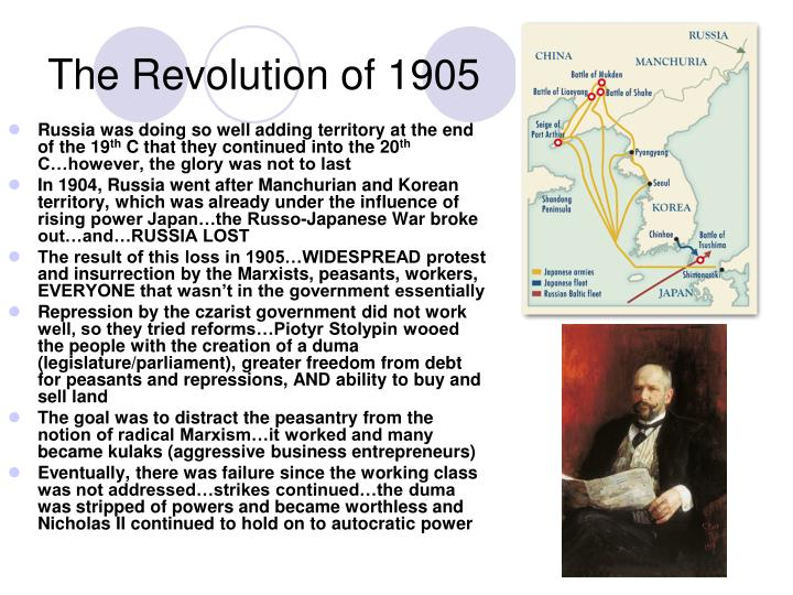 The Revolution of 1905