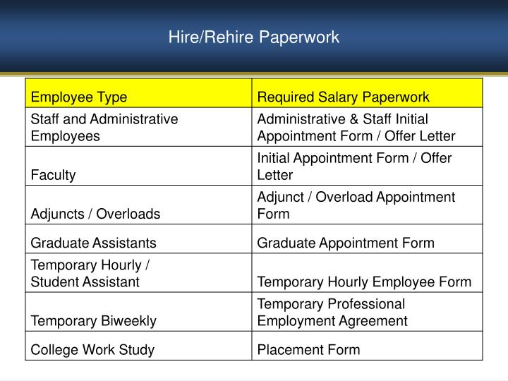 Hire/Rehire Paperwork
