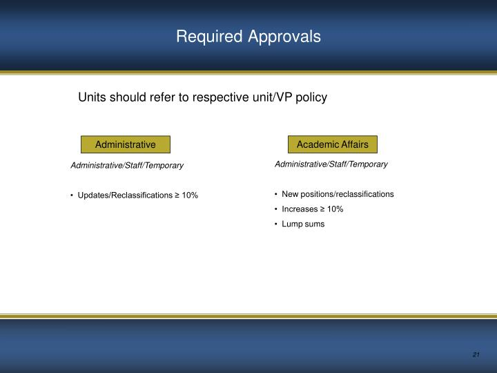 Required Approvals