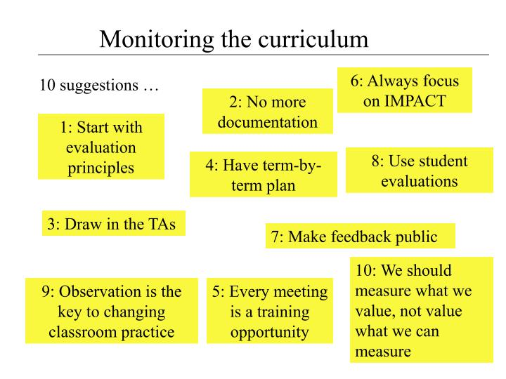 Monitoring the curriculum