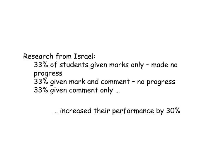 Research from Israel: