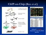 chip on chip ren et al