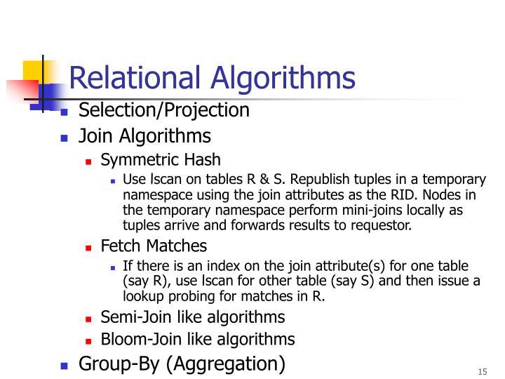 Relational Algorithms