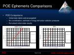 poe ephemeris comparisons