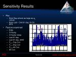 sensitivity results3