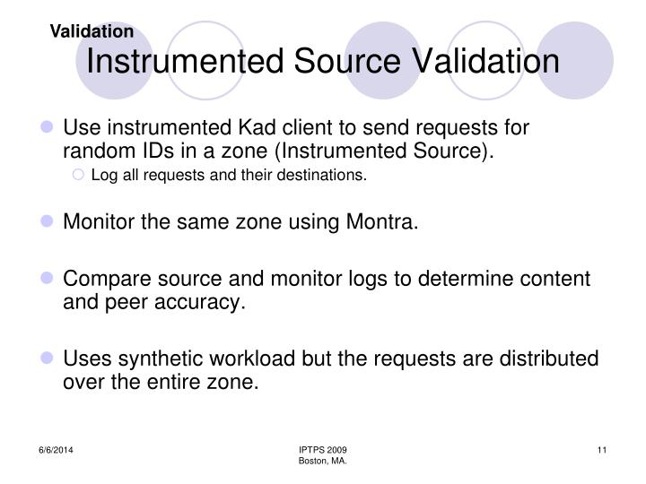 Instrumented Source Validation