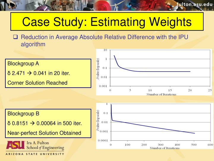 Case Study: Estimating Weights