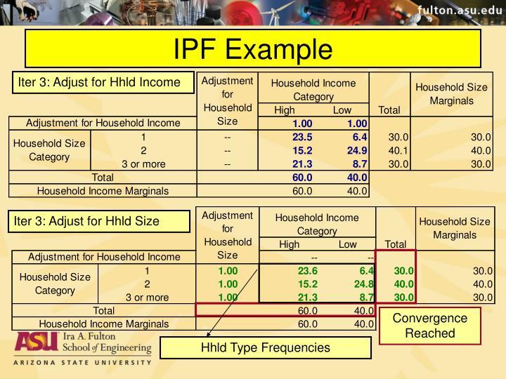 IPF Example