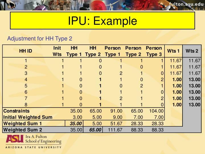 IPU: Example