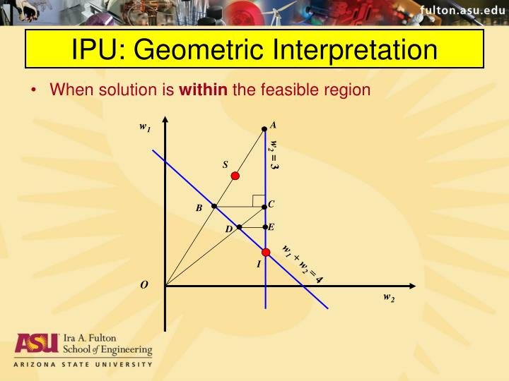 IPU: Geometric Interpretation