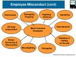 employee misconduct cont1
