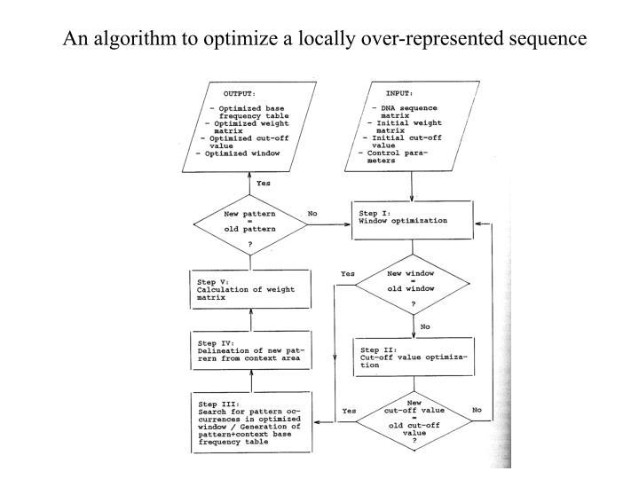 An algorithm to optimize a locally over-represented sequence