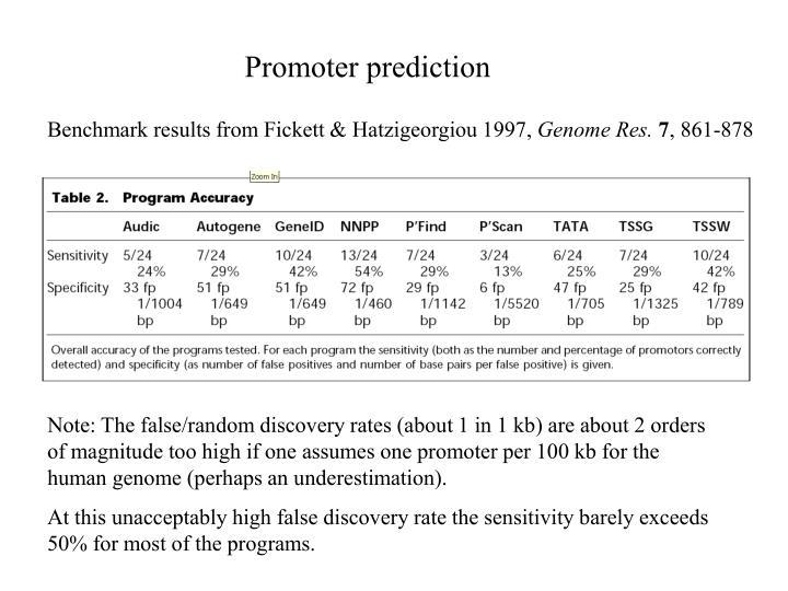 Promoter prediction