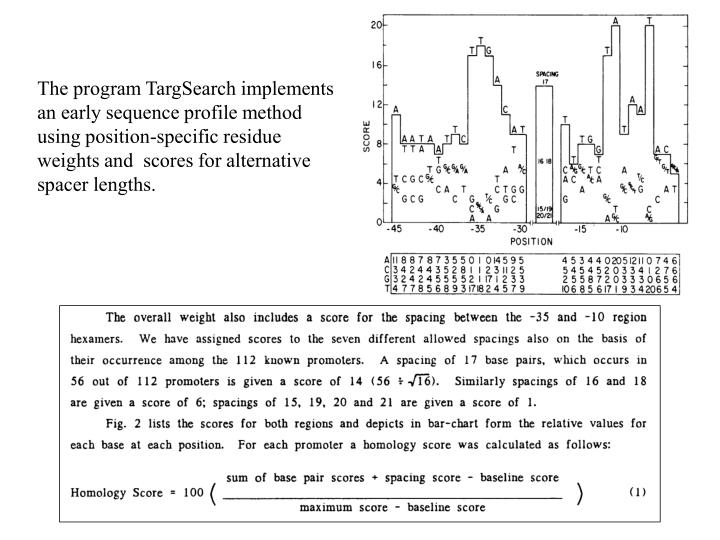 The program TargSearch implements an early sequence profile method using position-specific residue weights and  scores for alternative spacer lengths.