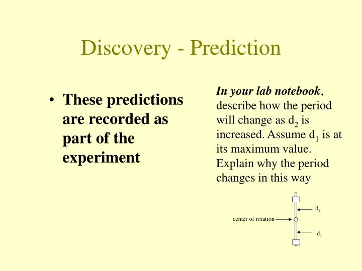 These predictions are recorded as part of the experiment