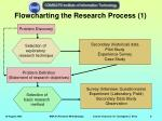 flowcharting the research process 1