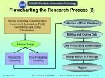 flowcharting the research process 2