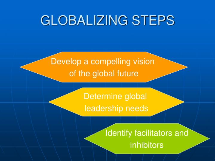 GLOBALIZING STEPS
