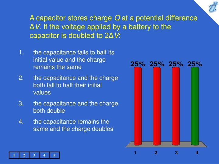 A capacitor stores charge