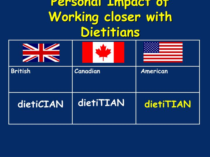 Personal Impact of Working closer with Dietitians