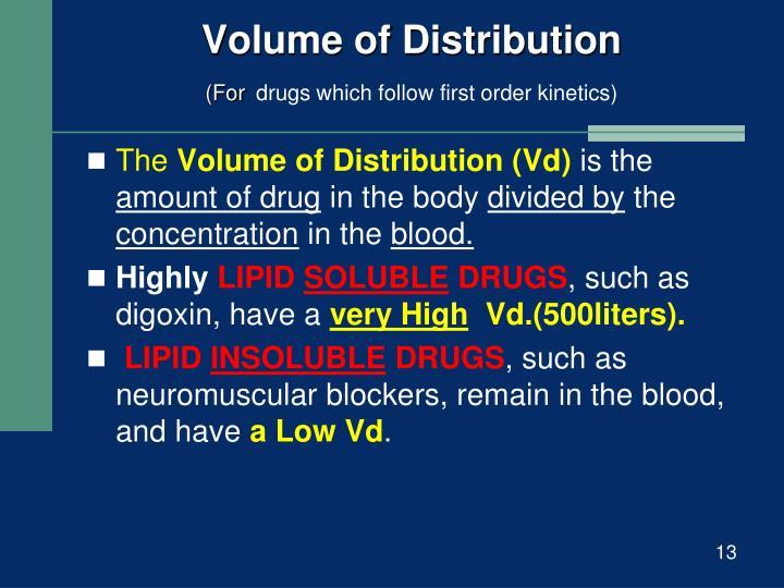 Volume of Distribution