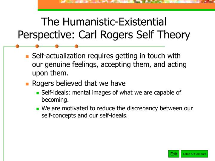 four main points of carl rogers theory of self concept Self rogers's theory of self brings into limelight how self is developed the self is developed through interactions with others and consists of the awareness of one's in psychotherapy one can change one's self-concept and bring about necessary changes in personality a person who is maladjusted.