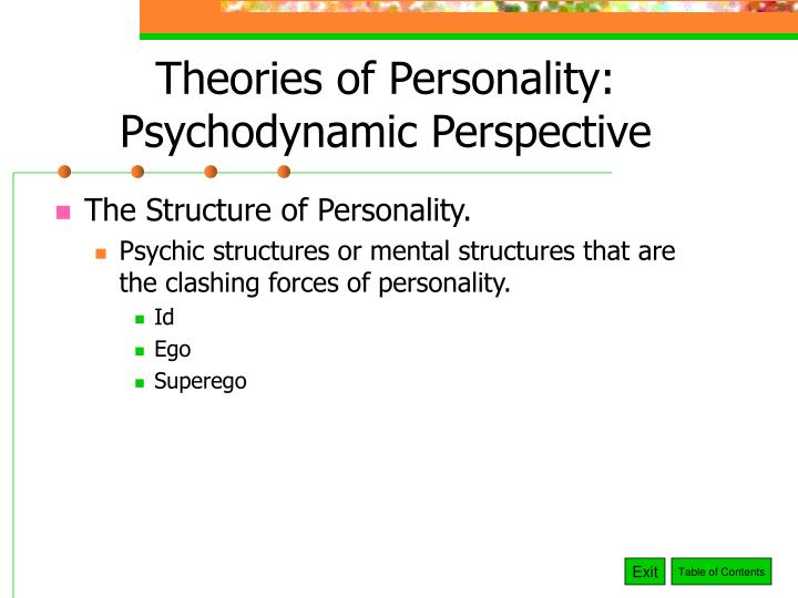 Theories of Personality: Psychodynamic Perspective
