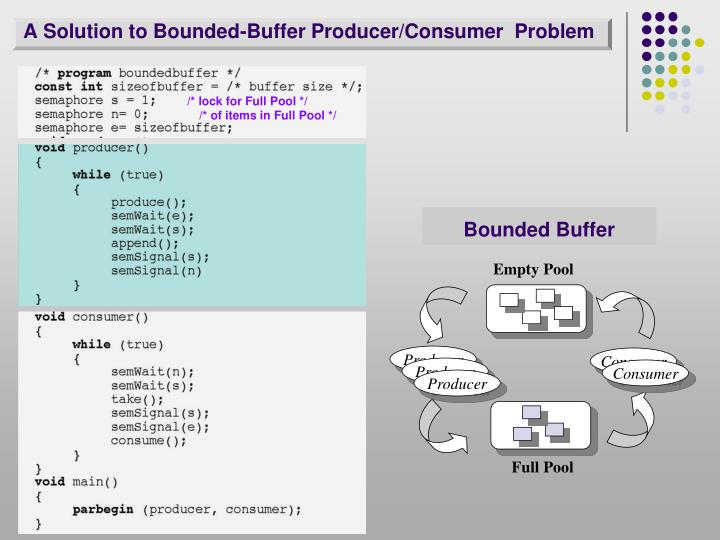 A Solution to Bounded-Buffer Producer/Consumer  Problem